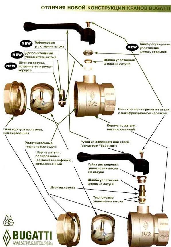 Биметаллические радиаторы - Версия для печати - Конференция iXBT.com bc41bc136e850